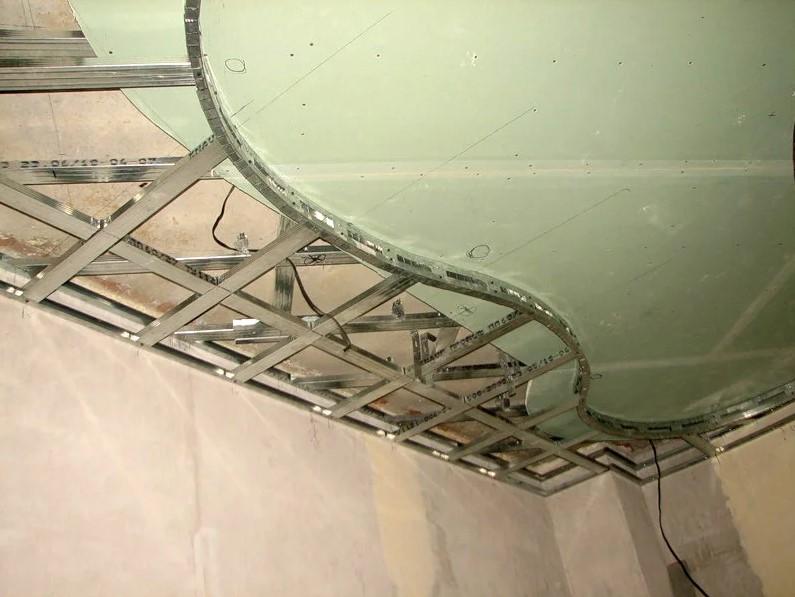 Как самостоятельно сделать подвесные потолки из гипсокартона?